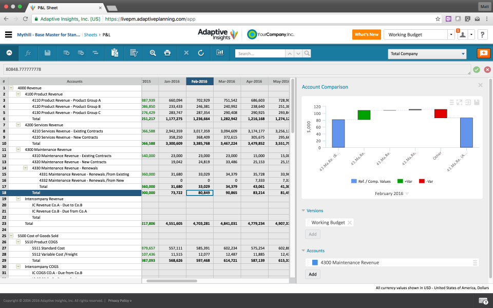 free accounting software for nonprofits